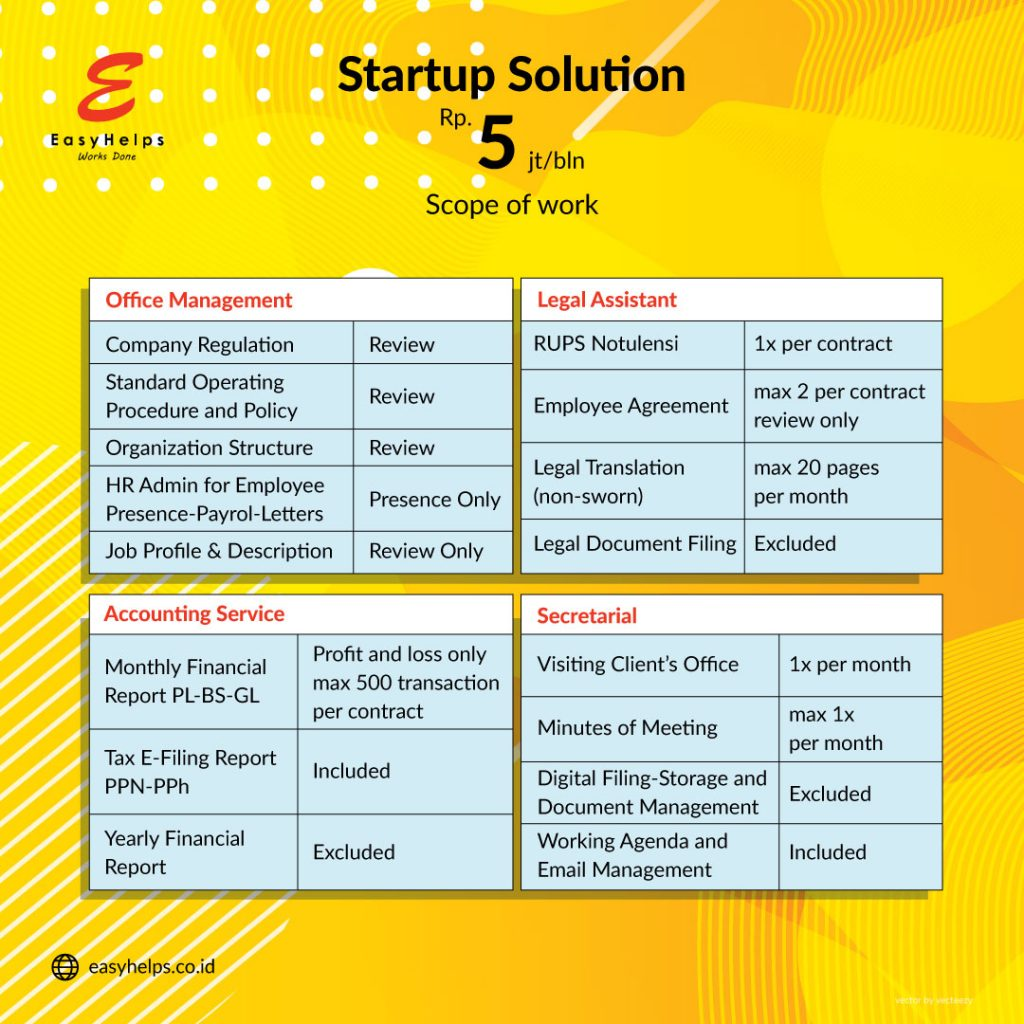 startup solution